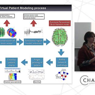 TVB Bernstein Centre Lecture - Julie Courtiol - Modelling Epilepsy with The Virtual Brain